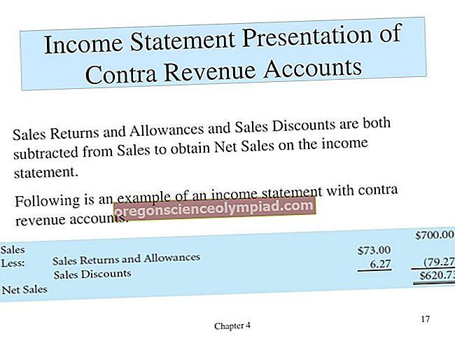 Příjmové účty