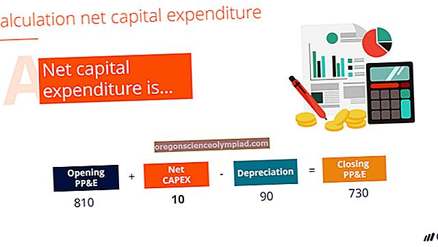 Jak vypočítat kapitálové výdaje