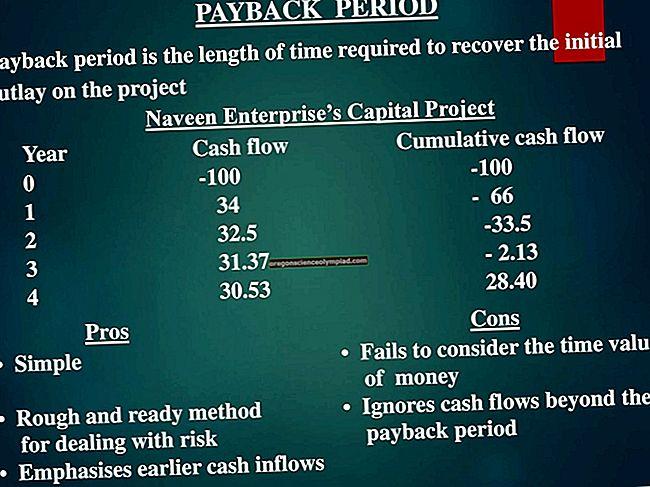 Kapitali eelarvestamine