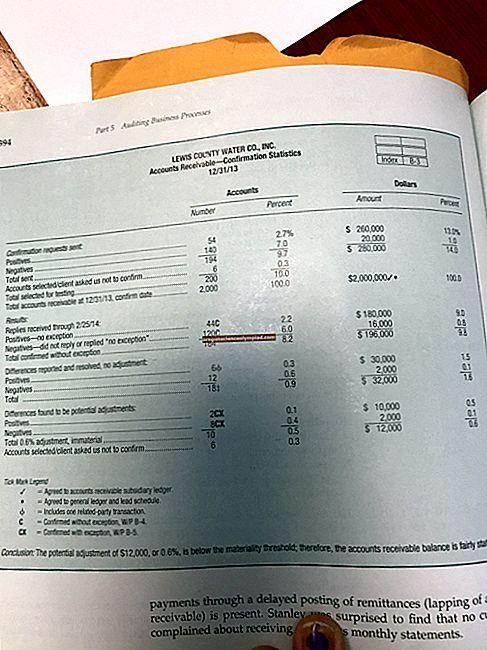 Auditi töödokumendid