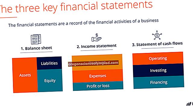 Finantsarvestuse alused