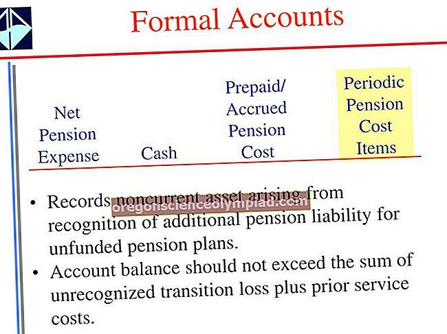 Нето периодични трошак пензије