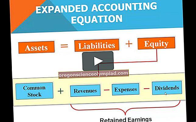 Rozšířená účetní rovnice