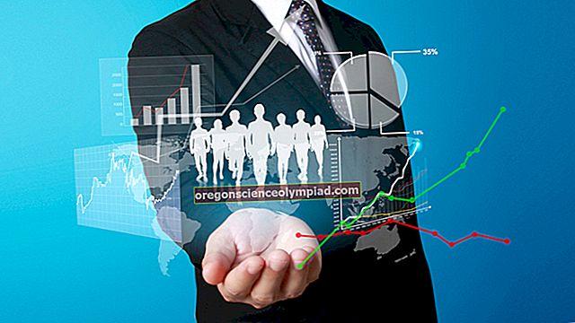 Produktu finansēšanas kārtības uzskaite