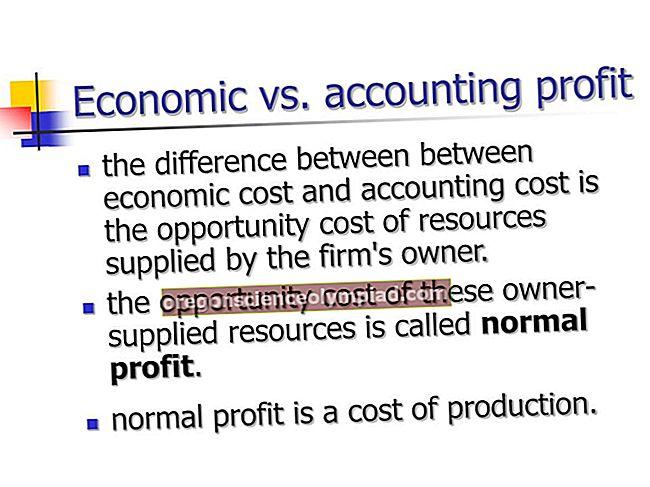 Účetní zisk