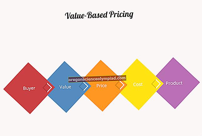 Uz cenu balstīta cenu noteikšana