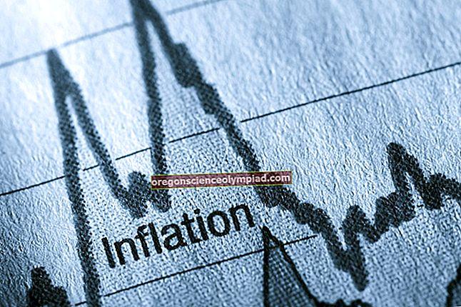 Inflační účetnictví