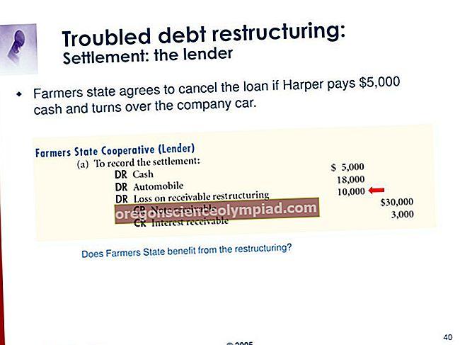Hädas võlgade ümberkorraldamine