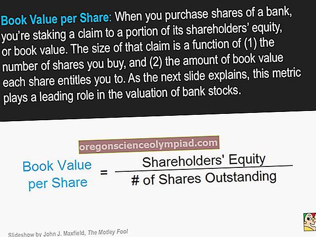 Účetní hodnota