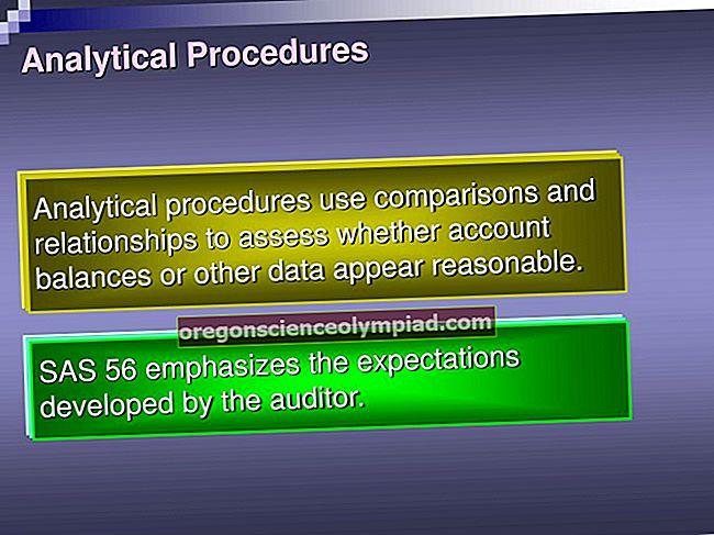 Analytické postupy
