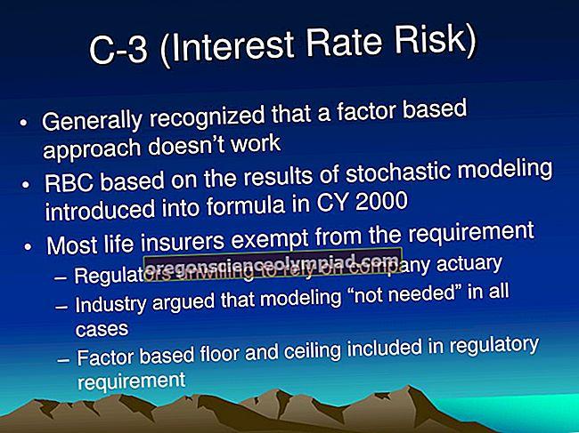 مخاطر معدل الفائدة
