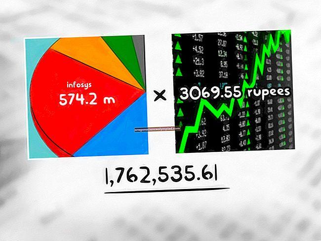 Jak vypočítat tržní hodnotu vlastního kapitálu