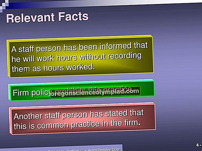 Relevantní informace
