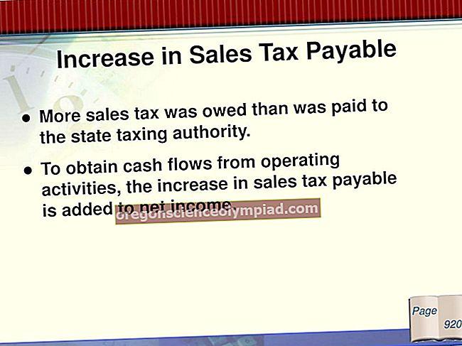 Daň z obratu splatná