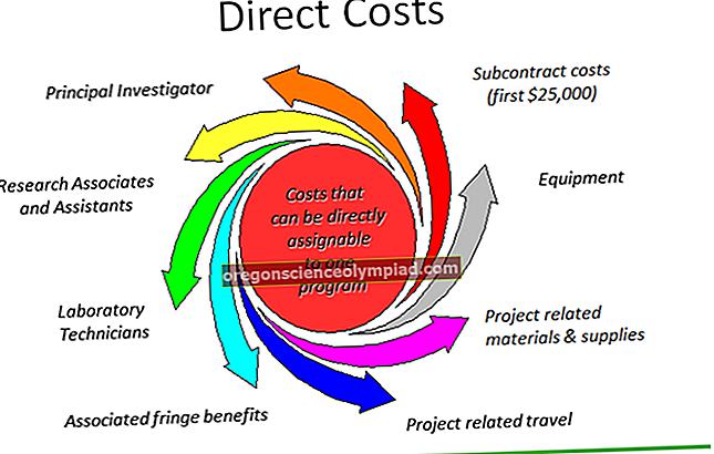 Nepřímé náklady