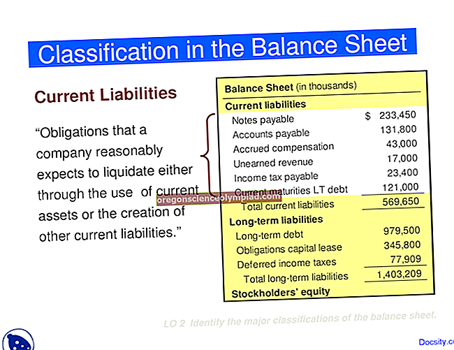 التزام ضريبة الدخل المؤجلة