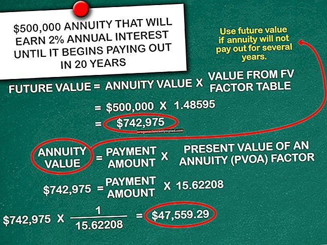 Budoucí hodnota běžné anuitní tabulky