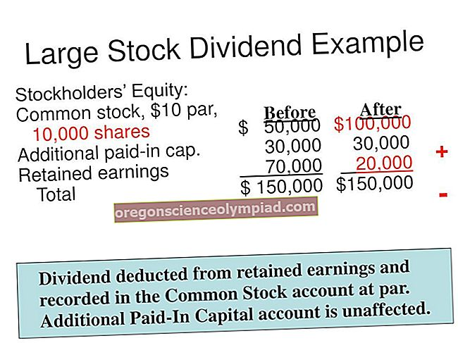 حساب الأسهم العادية