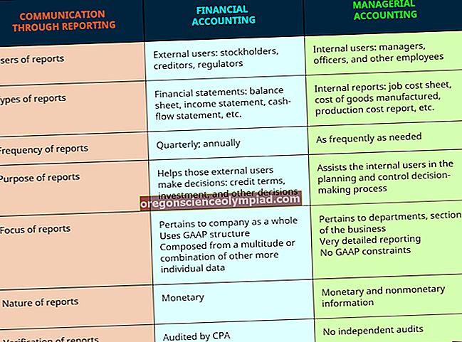 Finants- ja juhtimisarvestuse erinevus