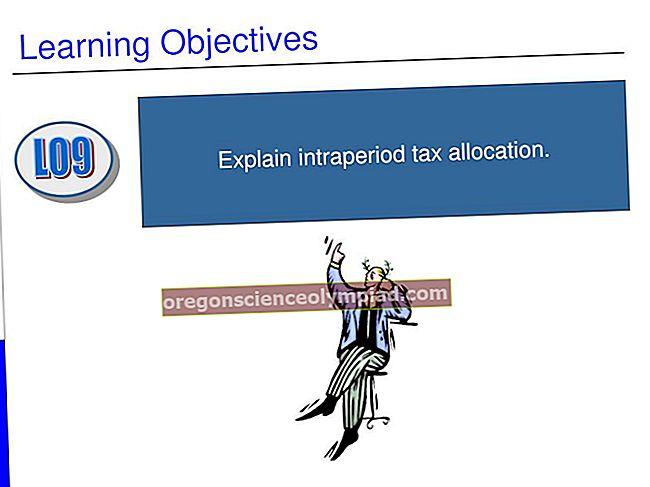 Perioodisisese maksude jaotamine