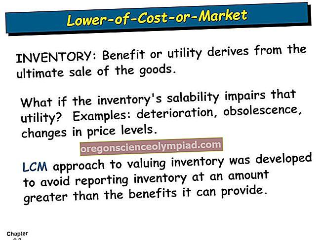 Madalam hind või turg (LCM)
