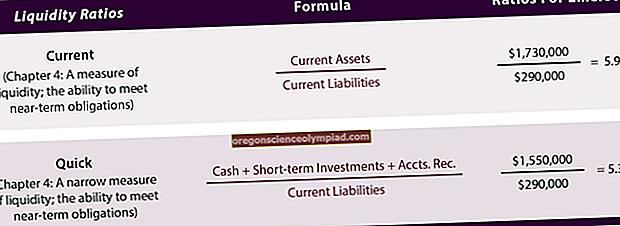 Analýza finančních výkazů
