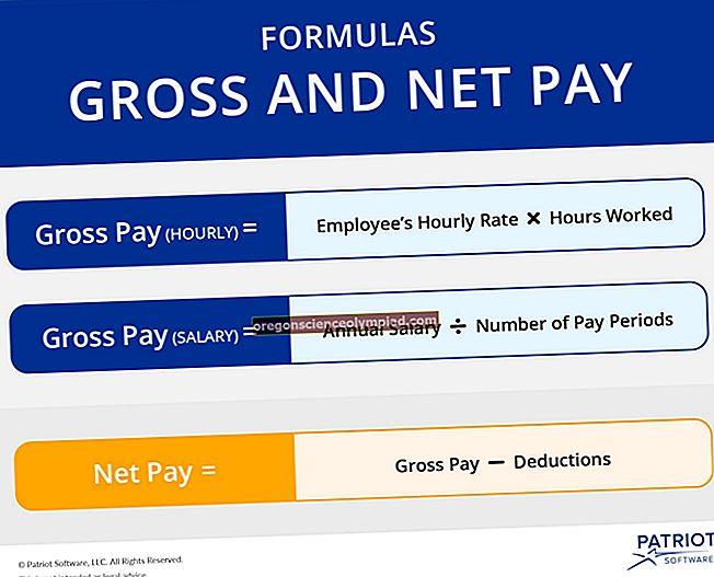 Hrubá mzda
