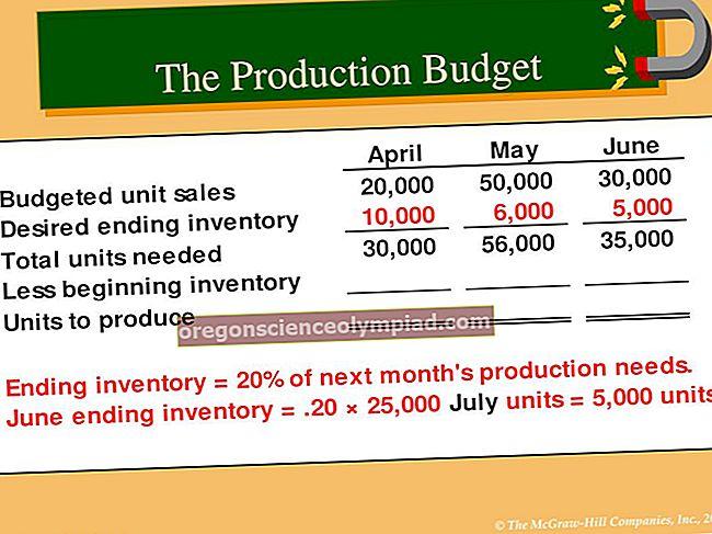 Tootmiseelarve