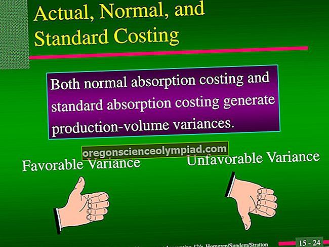 Normální kalkulace