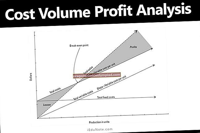 Kustannusmaksutulon analyysin komponentit
